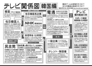 テレビ関係図.png