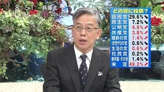 新報道_世論調査.jpg