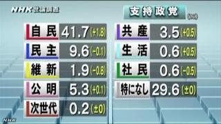 NHK世論調査.jpg