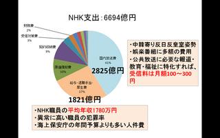 NHKshishutu.png