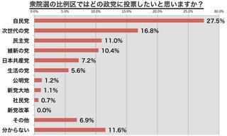blogos世論調査.jpg