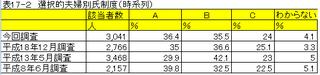 fufubessei_naikakufu.png